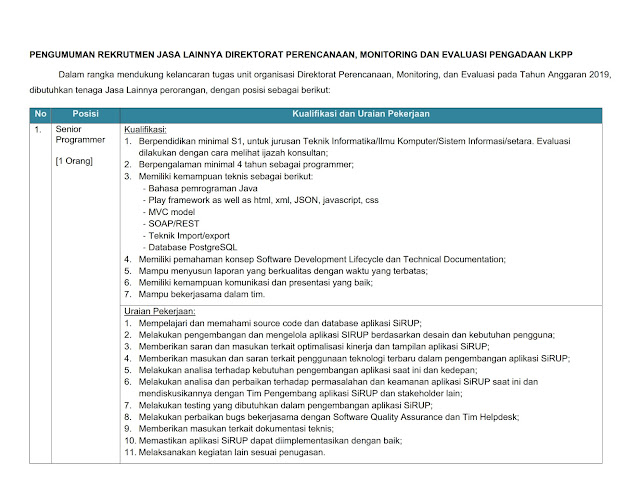Rekrutmen Lembaga Kebijakan Pengadaan Barang/Jasa Pemerintah Tahun 2019