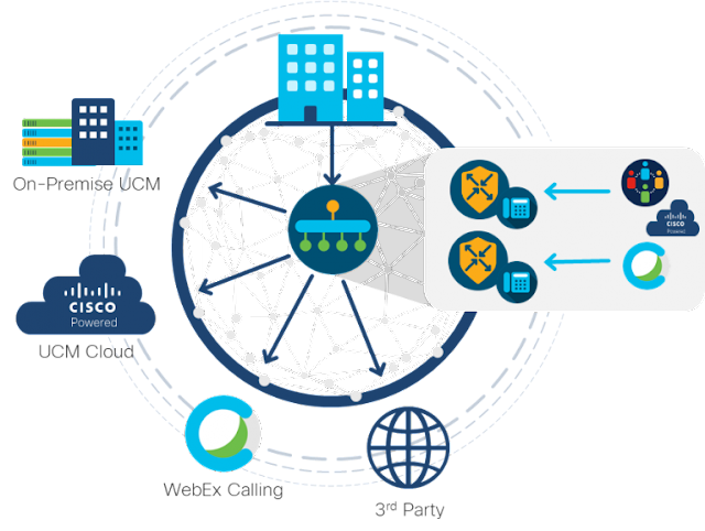 Cisco Prep, Cisco Learning, Cisco Preparation, Cisco Tutorial and Material, Cisco Guides, Cisco Career