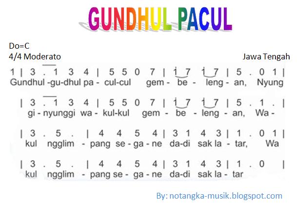 Selamat menikmati dan jangan lupa untuk membagikan  Gundhul Pacul
