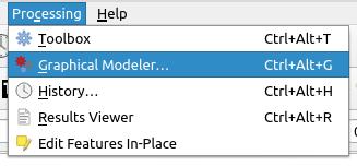 Open Graphical Modeller QGIS