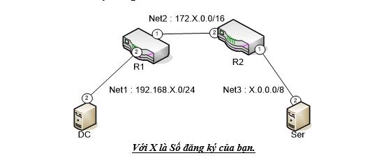 [ Webserver - Mailserver ] Lab Bài 4