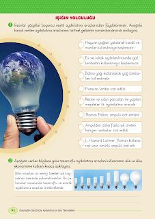 3. Sınıf Hayat Bilgisi Ders Kitabı Cevapları Evrensel İletişim Yayınları Sayfa 96