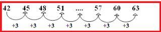gambar soal ulangan k13
