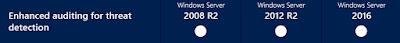 Windows Server 2016 Feature Comparison