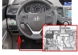 letak sekring mobil HONDA CRV 2012-2014