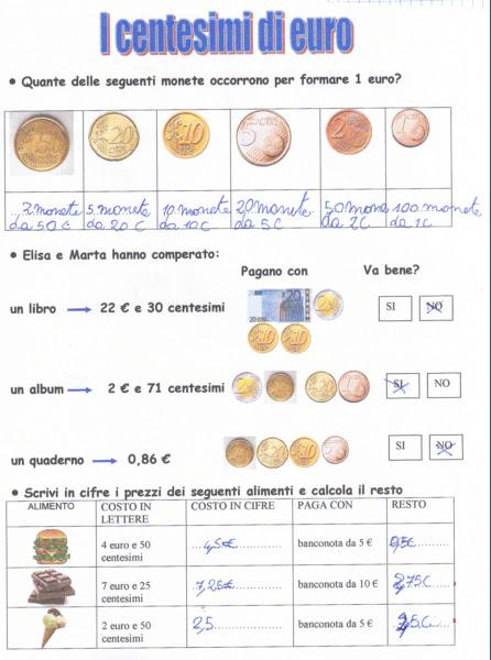 Didattica Matematica Scuola Primaria Misure Di Valore Euro