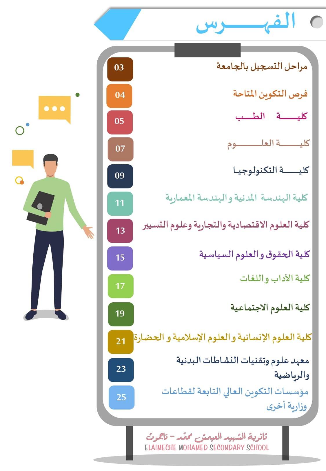 جامعة عمار ثليجي