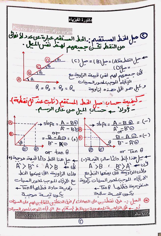 7 ورقات مهمين جدا لمسألة الرسم البياني اللي لازم تيجي أساسية فكل امتحان فيزياء للثانوية 2