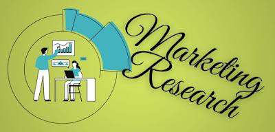 MARKETING RESEARCH - MCQS