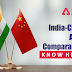 Indian and Chinese Army Comparasion: Know Here