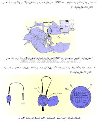 كتاب التحكم الإلكتروني في صندوق السرعات الأوتوماتيكي مهم جدا PDF