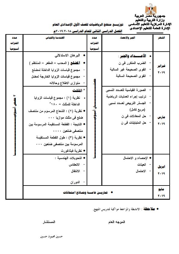 توزيع منهج الرياضيات للمرحلة الإعدادية للعام ٢٠١٨ / ٢٠١٩ 1_002