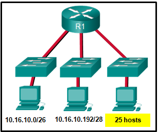 subnet address 25 cisco ccna 1 chapter 8