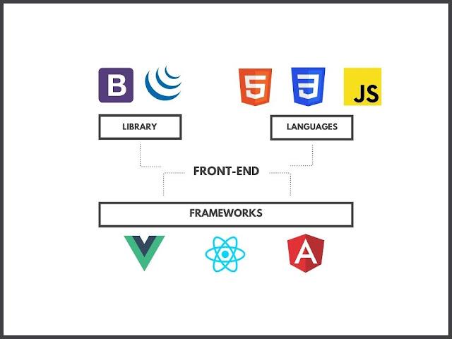 أفضل مصدرعربي لتعليم البرمجة