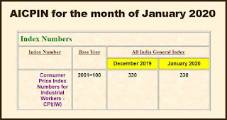 AICPIN-for-the-month-of-January-2020-Expected-Da-from-July-2020-Central-Government-Employees-News
