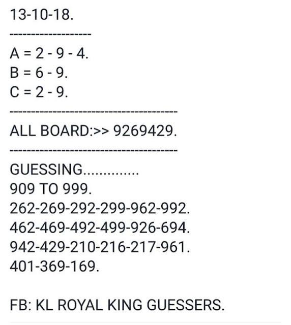 Kerala lottery guessing today Shaju Bahul Karunya KR 366