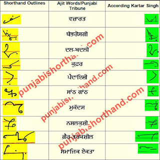 11-march-2021-ajit-tribune-shorthand-outlines