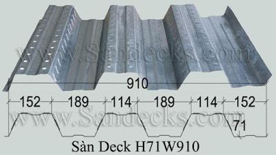 Biên dạng sàn Deck H71