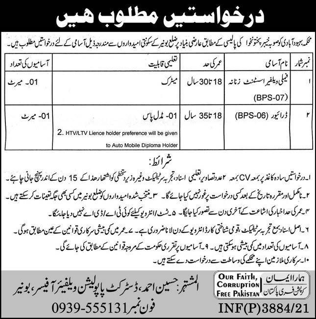 Population Welfare Department Buner Jobs 2021 in Pakistan