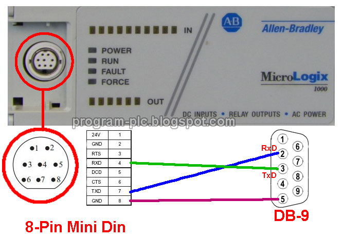 Great Plc Micrologix 1000 Ideas - Electrical Circuit Diagram Ideas ...
