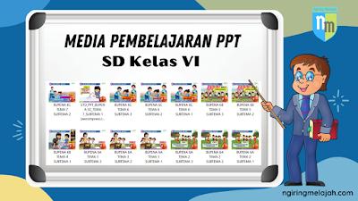 Media Pembelajaran Bentuk Powerpoint untuk Kelas VI SD Semua Tema