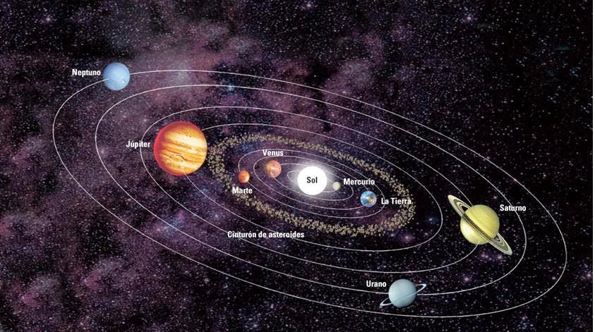 AstroCiencias Ecuador: El Sistema Solar