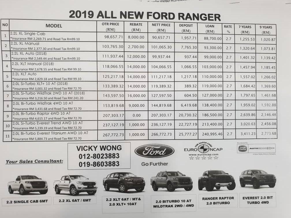 Promosi Ford Ranger Kota Kinabalu Sabah
