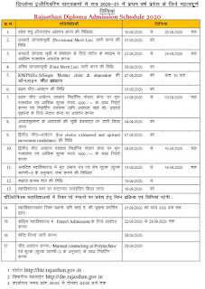 Rajasthan Diploma Admission Merit list Seat Allotment Counselling dates 2020