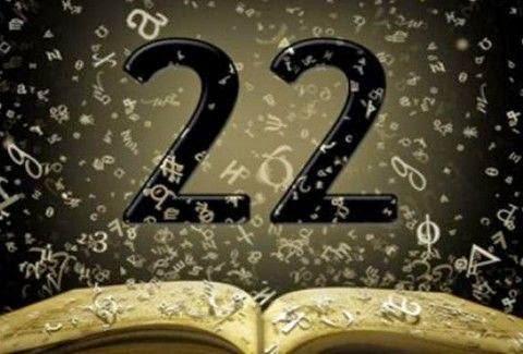 Ποιο μαγικό χάρισμα σου δόθηκε σύμφωνα με την ημερομηνία γέννησής σου;