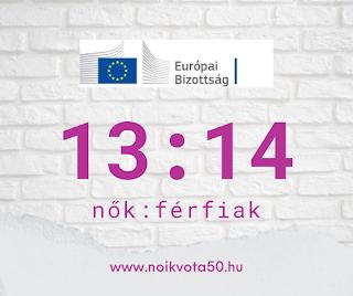 Az Európai Bizottság vezetői között 13:14 a nők és férfiak aránya #KORM41