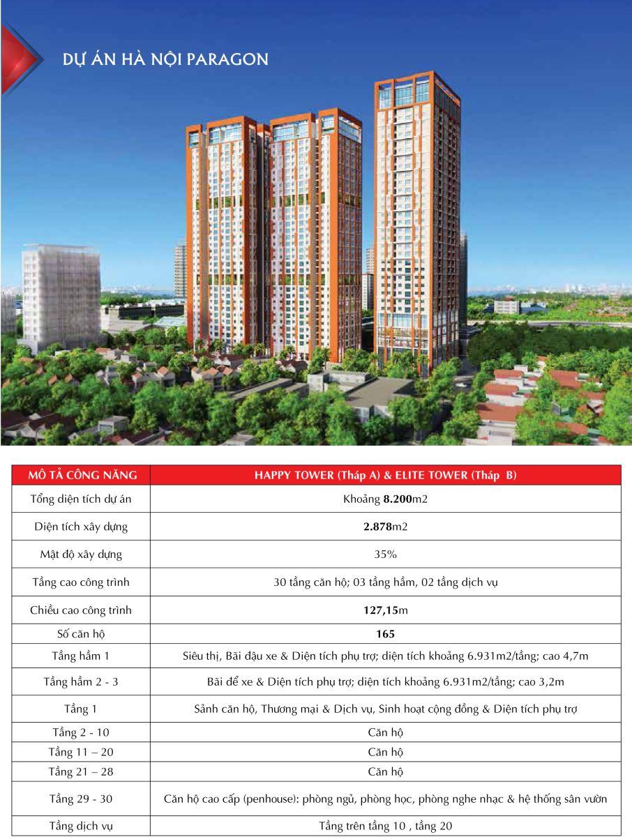 phoi-canh-toa-nha-paragon-tower