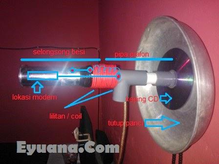 bahan antena wajan bolic