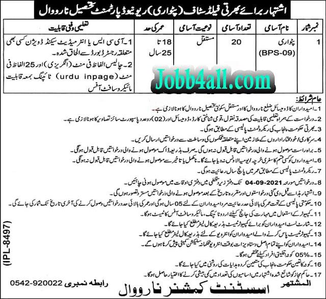 AC Office Tehsil Narowal Job in Pak