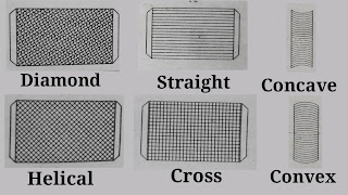 Types of Knurling Tools in Hindi