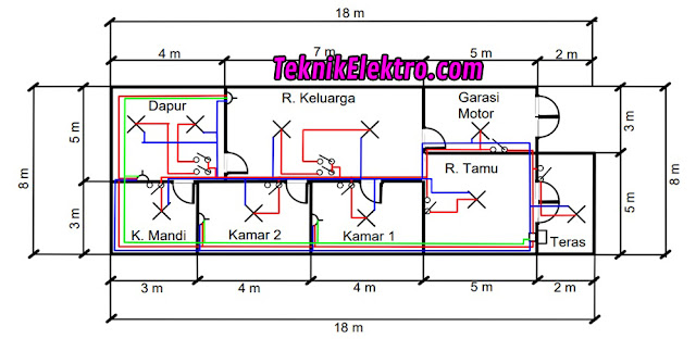 Diagram rumah tinggal