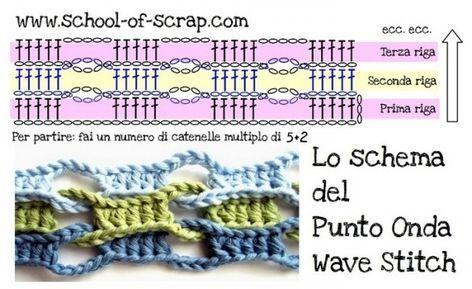 patron puntada CROCHET Imagen Punto entrelazado a crochet y ganchillo muy fácil y sencillo por MAJOVEL CROCHET