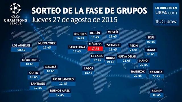 Sorteio dos grupos da Champions League 2015-2016: Potes, TV, data e horário