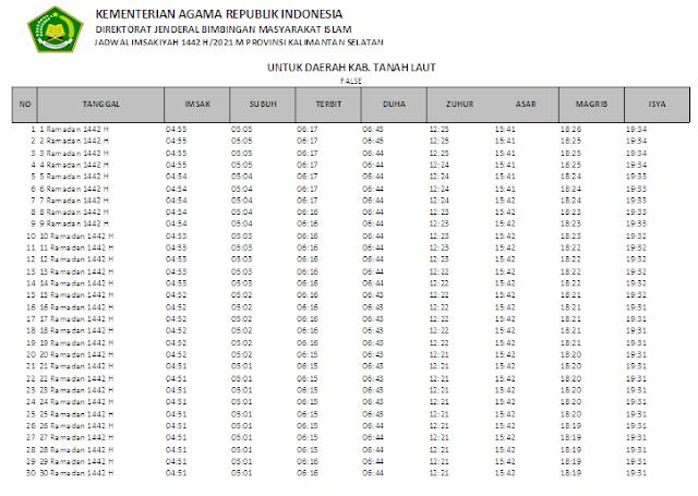 Jadwal Imsakiyah Ramadhan 1442 H Kabupaten Tanah Laut, Provinsi Kalimantan Selatan