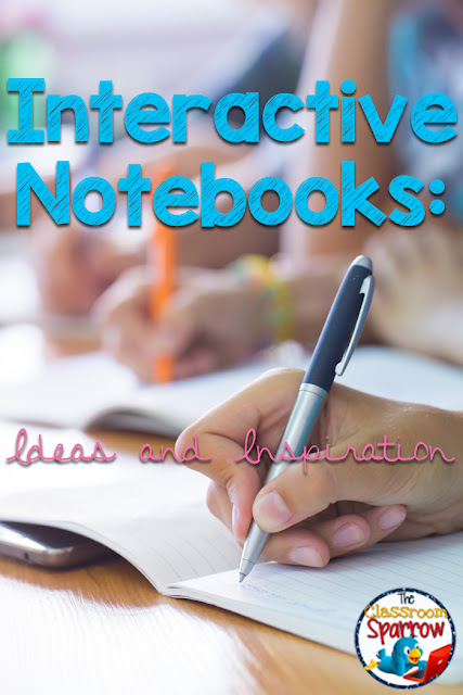 interactive notebook ideas and inspiration