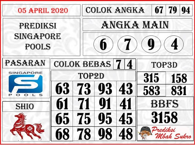 Prediksi Togel Singapura Minggu 05 April 2020 - Bocoran SGP Mbah Sukro