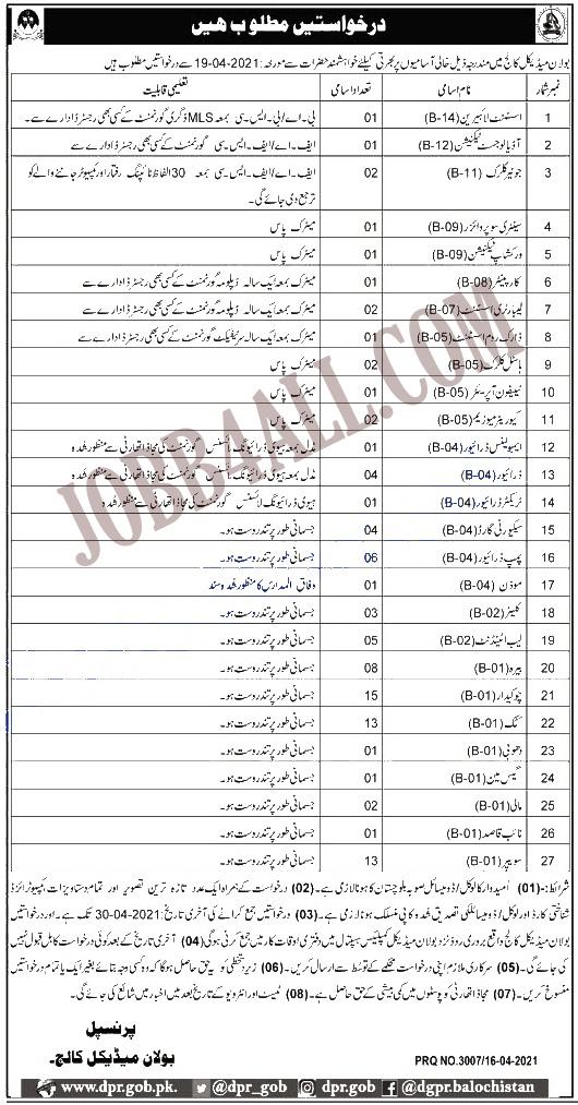 Latest BMC 2021 Jobs in Bolan Medical College & University, Quetta