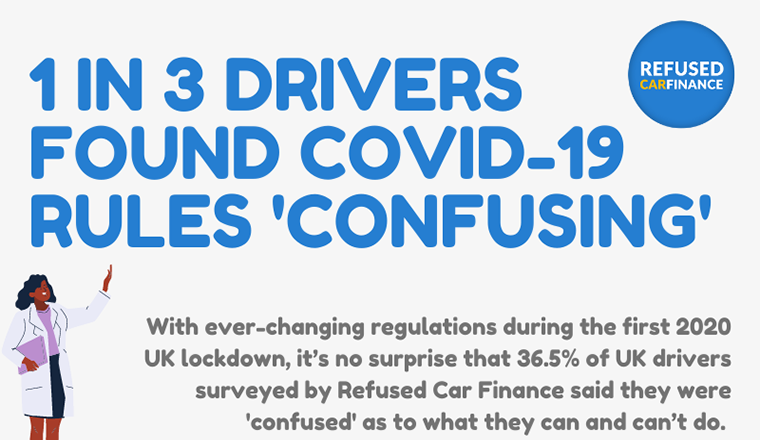 1 in 3 Drivers Found Covid-19 Rules Confusing #infographic
