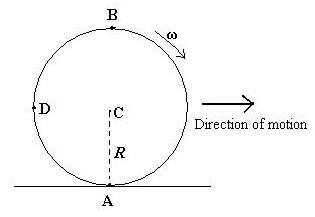 AP Physics Resources: AP Physics C