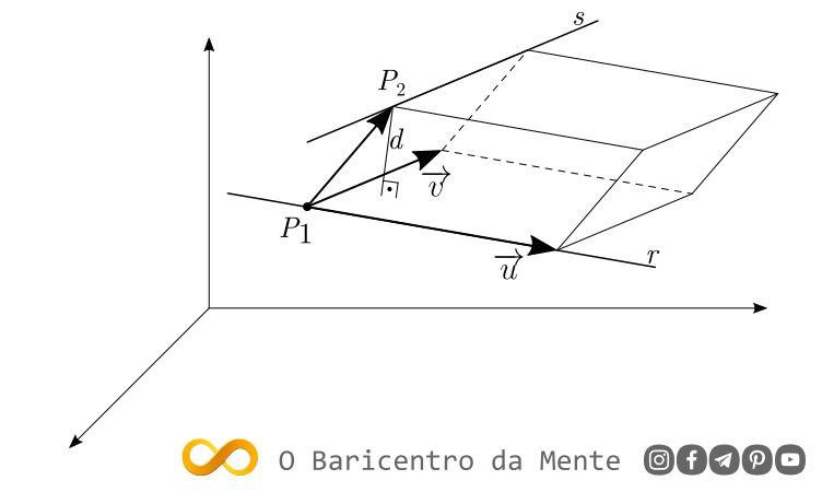 distancia-entre-duas-retas-reversas-geometria-analitica-volume-do-paralelepipedo-o-baricentro-da-mente
