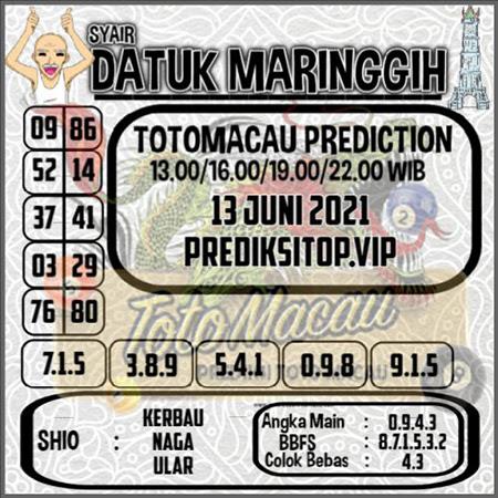 Syair Top Datuk Maringgih Toto Macau Minggu 13 Juni 2021