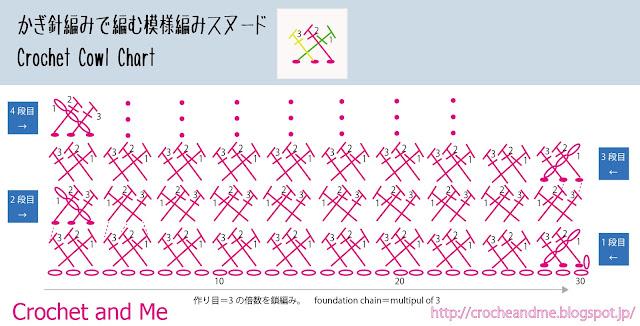 スヌードの編み図