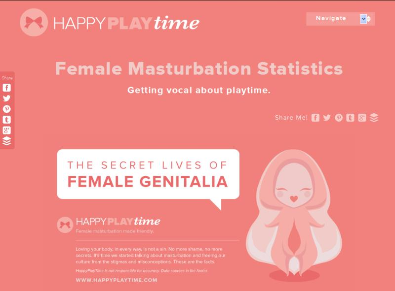 Happy Play Time, pleasuring app