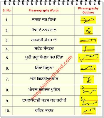 30-july-2020-punjabi-shorthand-phraseography