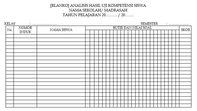contoh blanko analisis hasil uji kompetensi siswa