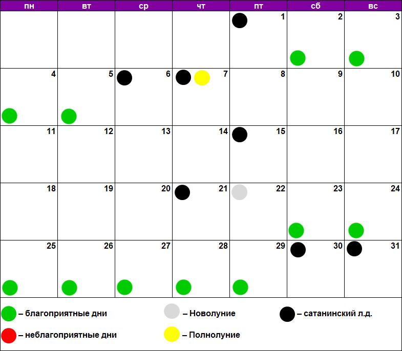 Лунный календарь масок май 2020